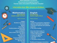 Tutoring for English and Maths (Years 7-10)